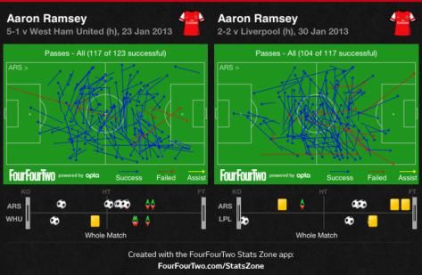 Ramsey-Wham